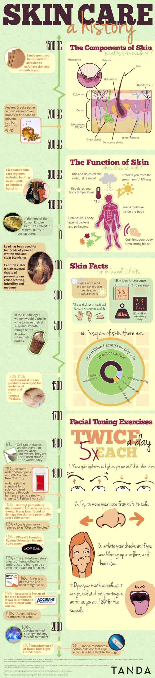 Skin_Care_History2